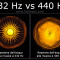 Ascolta la differenza fra la musica a 432 Hz e quella a 440 Hz