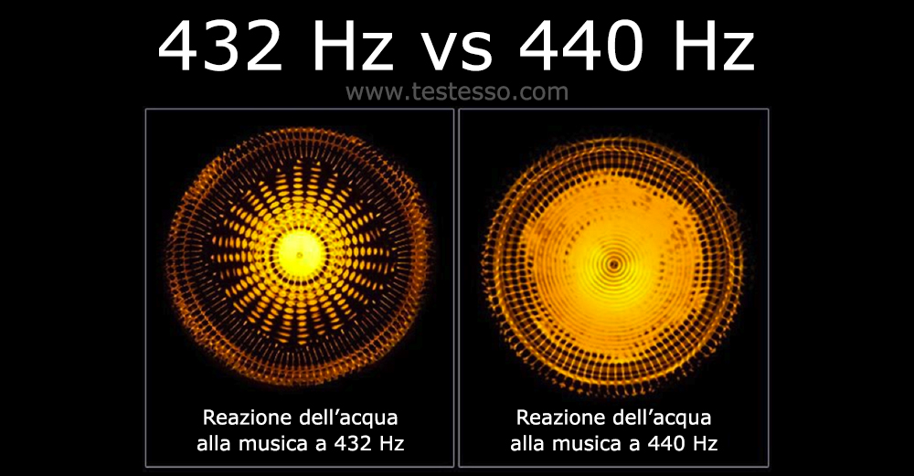 Helmholtz resonance in addition Solfeggio Frequencies as well Wm 5225 together with Swatch Sistem51 Irony Watch Steel also Treble Bleed Circuits For Guitar Pickups. on tone frequency